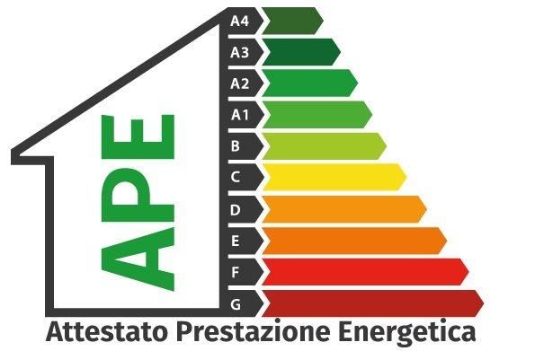 attesto prestazione energetica